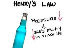 Henry's Law is the Basis of Breath Testing for Alcohol and the Intoxilyzer