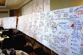 Creative Thinking Drives the Brainstorming for Ideas